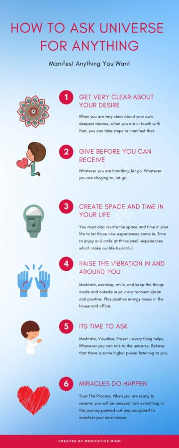 Infographics - How to Ask Universe For Anything